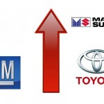 Maruti Suzuki, General Motors, Toyota hike prices of their car models