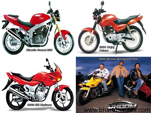 The Rise of 250cc motorcycle segment in India - 001