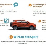 Ford-EcoSport-Urban-Discoveries-Contest