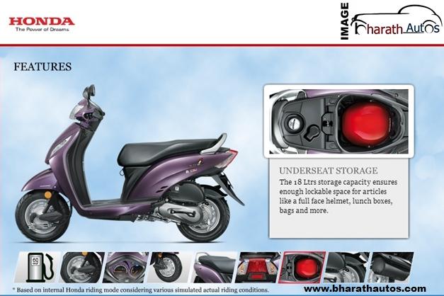 2013-Honda-Activa-i-011