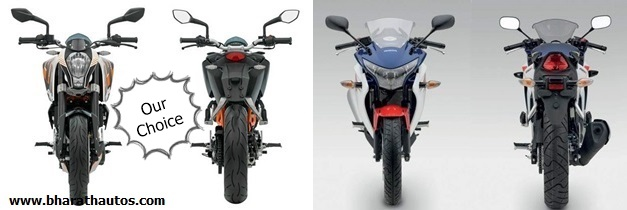 KTM 390 Duke VS Honda CBR 250R
