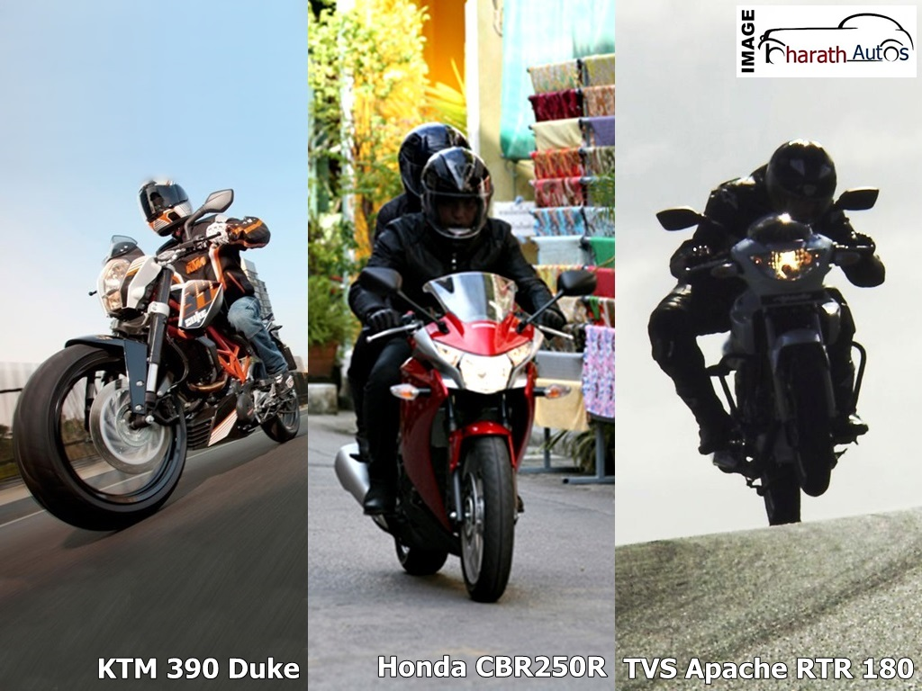 top 3 best and fastest sportsbikes in india below 2 lakhs