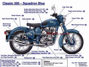 royal-enfield-range-updated-for-2016-india