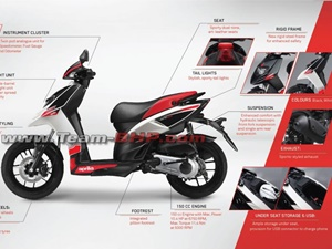 aprilia-sr-150-leaked-brochure-launch-august-22