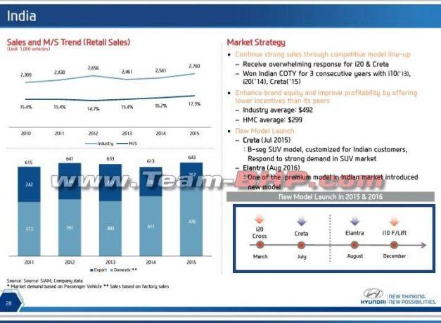 2017-hyundai-grand-i10-facelift-hyundai-india-report