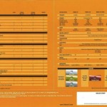 Tata_Indica_eV2_Specifications