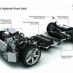 Audi Q5 Hybrid Fuel-Cell prototype 003