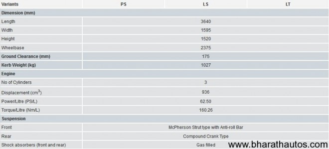 Chevrolet Beat Diesel Technical Specifications