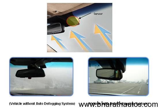 How To Defog Your Car's Windshield?