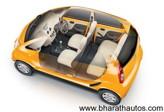 2012 Tata Nano - InteriorView