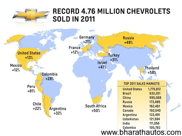 chevrolet-2011-global-sales