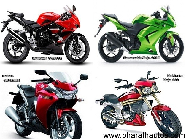 The Rise of 250cc motorcycle segment in India - 002