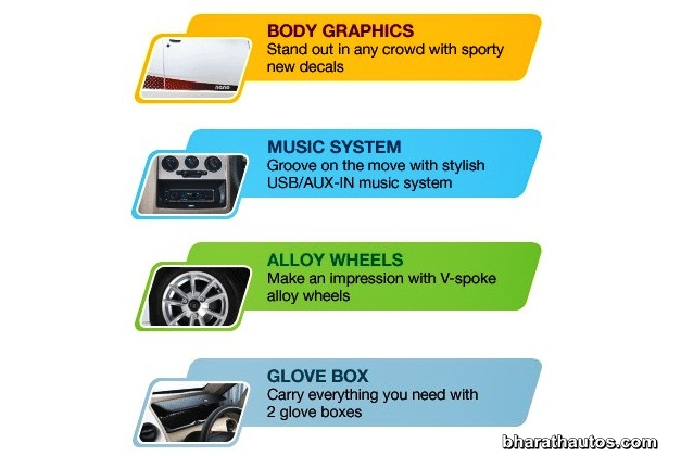 2012 Tata Nano Special Edition - Features