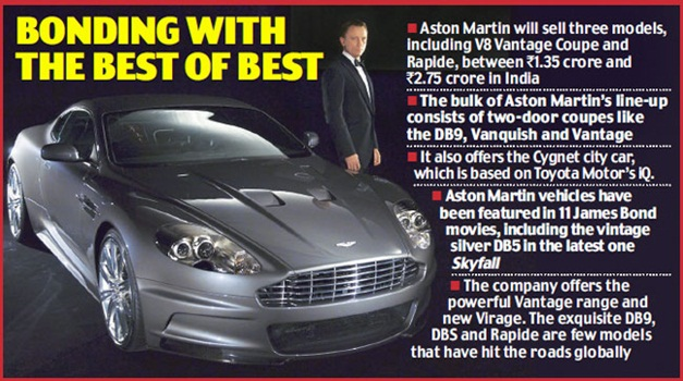 Mahindra is leading in a bidding war to own Aston Martin