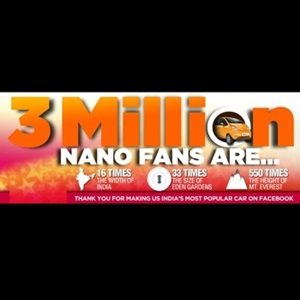 Tata Nano becomes the first Auto Brand in India to cross 3 million fans on Facebook