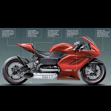 MTT Turbine Hyper Superbike