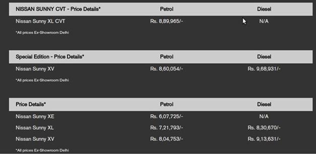 Nissan Sunny X-Tronic CVT - Price list