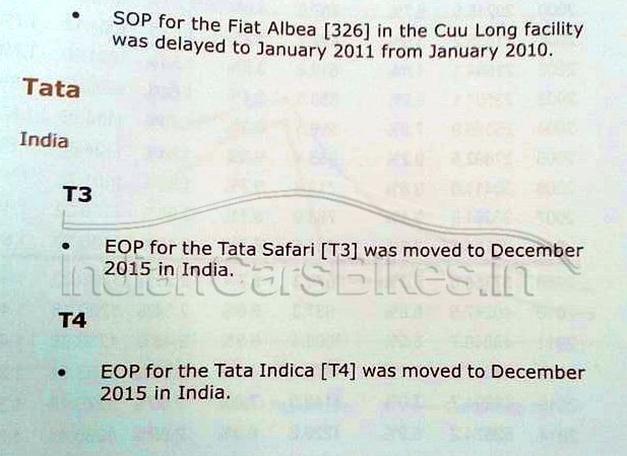 Tata Safari Indica Production Plan