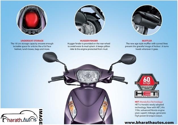 2013-Honda-Activa-i-003