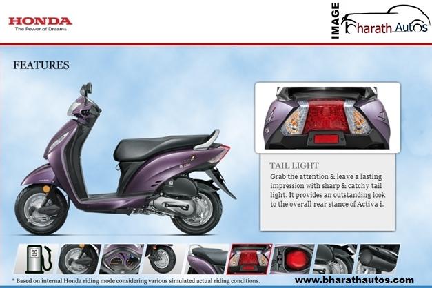 2013-Honda-Activa-i-010
