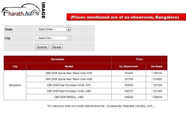 2013-Honda-CBR-250R-Prices-India