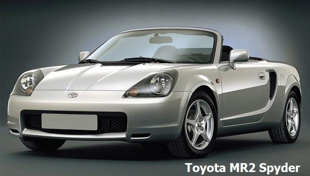 Toyota-MR2-Spyder-Kerala