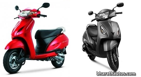 Comparo Honda Activa Vs Tvs Jupiter