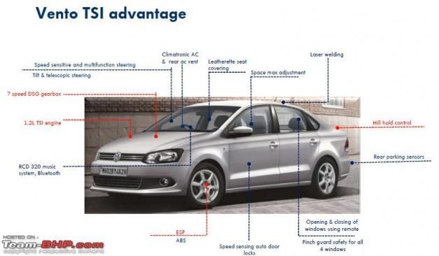 New-Volkswagen-Vento-TSI