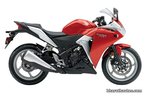 Honda-CBR-250R-India