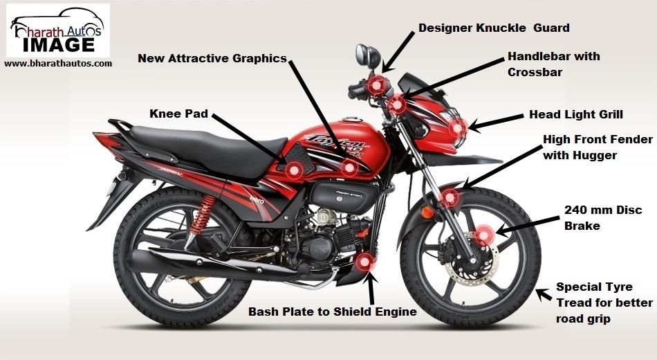 Hero honda passion pro price in bangalore dating 10