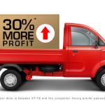 mahindra-jeeto-mini-truck-more-profit