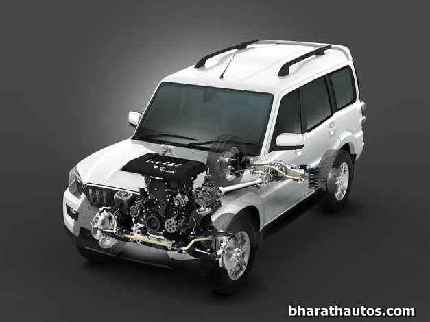 mahindra-scorpio-2wd-4wd-automatic-gearbox