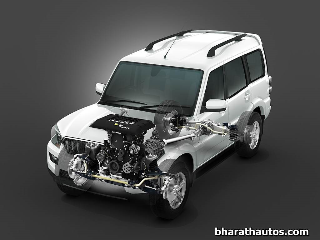 Mahindra Scorpio 2wd And 4wd With Automatic Transmission