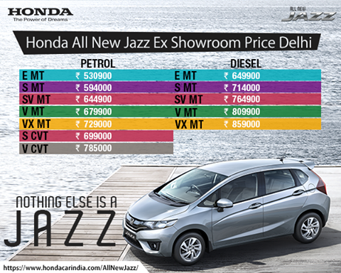 2015 Honda Jazz Launched In India Price Starts From Rs