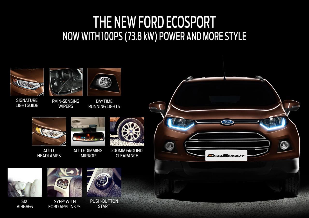 Image Result For Ford Ecosport Golden Brown
