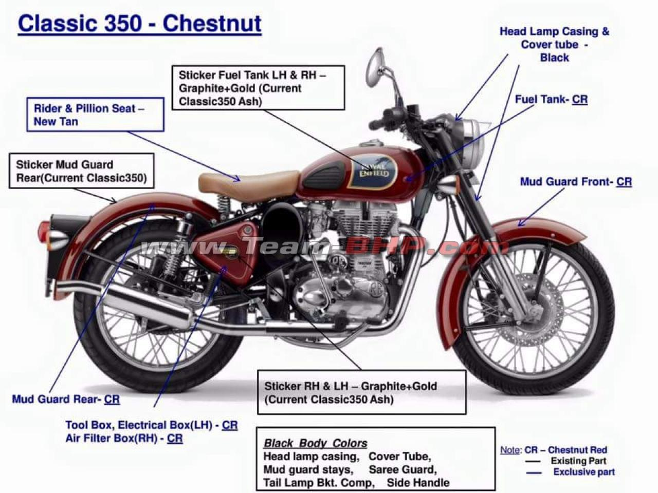 Leaked Royal Enfield Range Updated For 2016 In India-5507