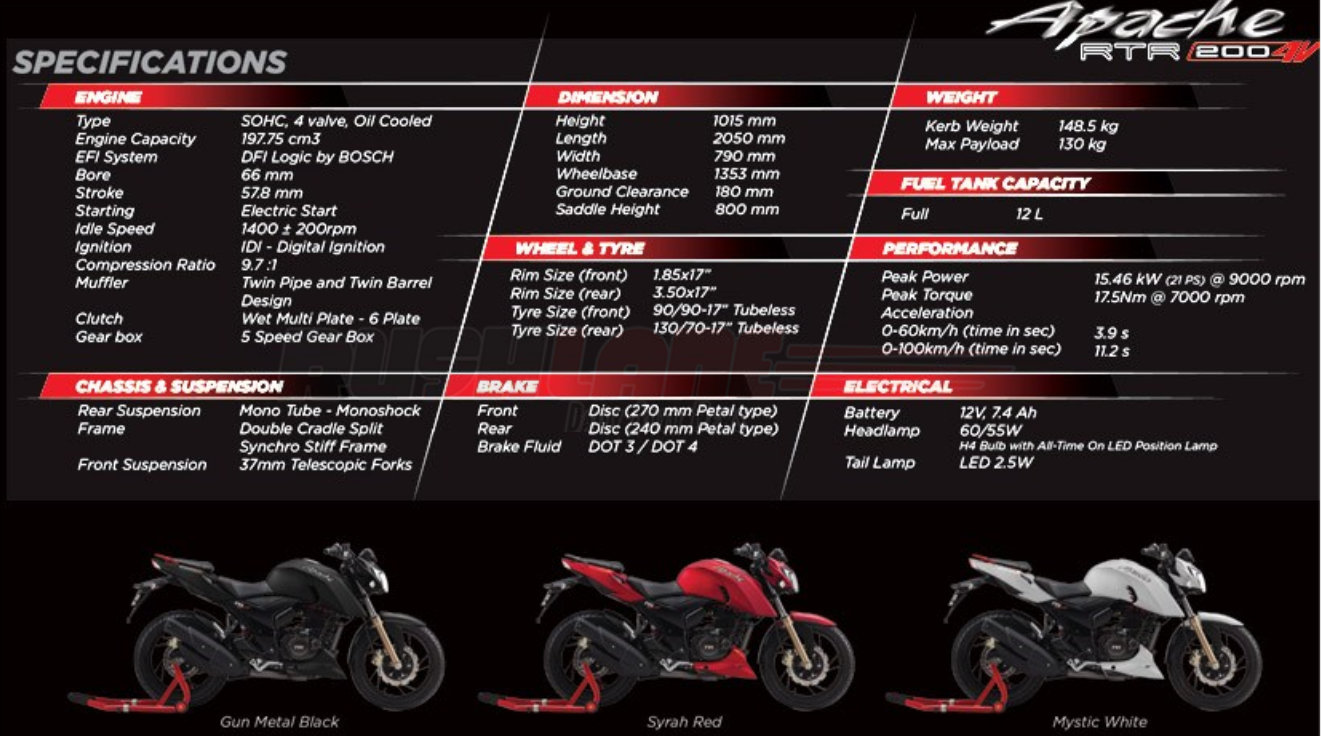Astonishing Tvs Apache Rtr 200 4V Fi Brochure Bharathautos Alphanode Cool Chair Designs And Ideas Alphanodeonline