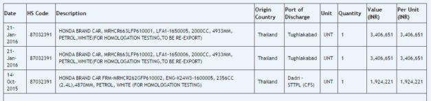 new-2016-honda-accord-9th-generation-zauba-shipment-india