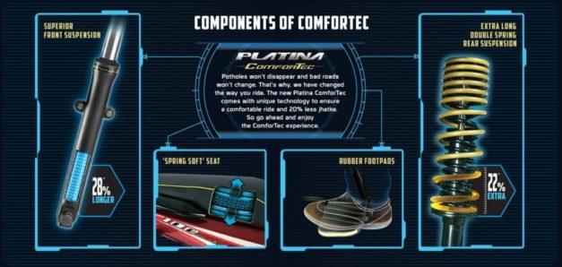 bajaj-platina-comfortec-features-details-information