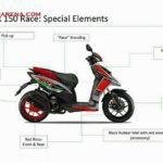 2017-aprilia-sr150-race-edition-performance-scooter-pictures-photos-images-snaps-video