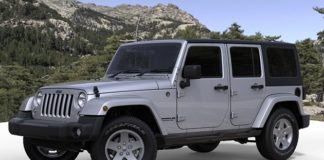 jeep-wrangler-unlimited-petrol-india-details-pictures-price