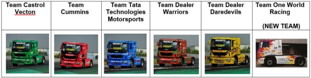 2017-tata-t1-prima-seasons-truck-racing-teams-pictures-photos-images-snaps