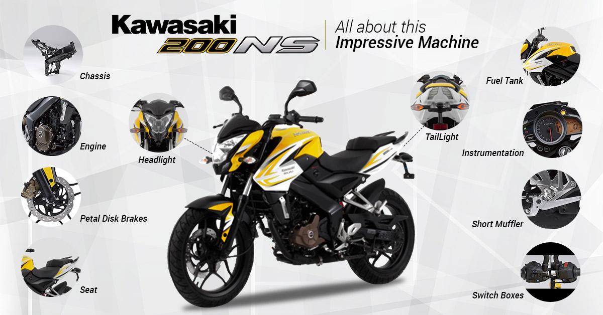 Bajaj Terminates It S Partnership With Kawasaki Will
