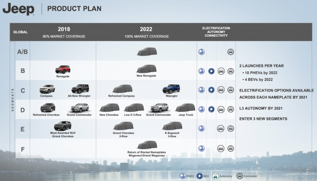 jeep-india-car-launch-products-plan-leaked-revealed-announced