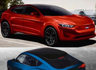 ford-mach-e-mustang-electric-suv-india-photo-rendered-pictures-photos-images-snaps-gallery